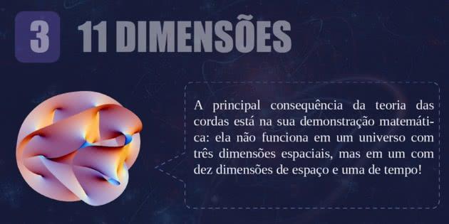 11 dimensões