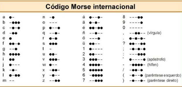 Código Morse Internacional