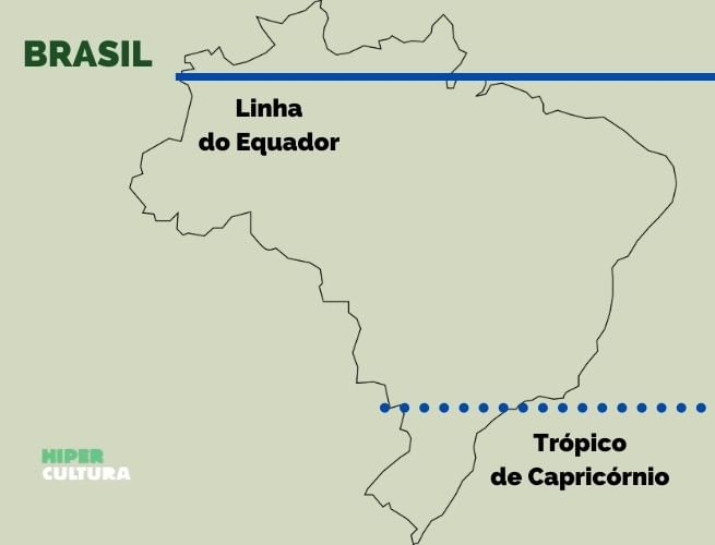 Mapa do Brasil com o Trópico de Capricórnio e a Linha do Equador