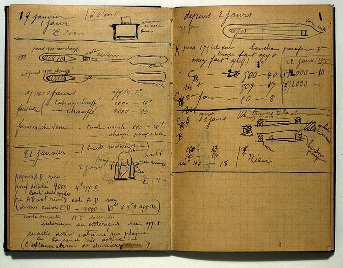 cadernos Marie Curie