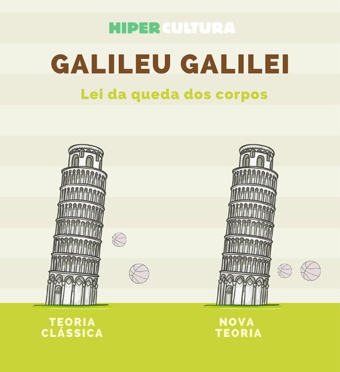 hipercultura-galileu-info