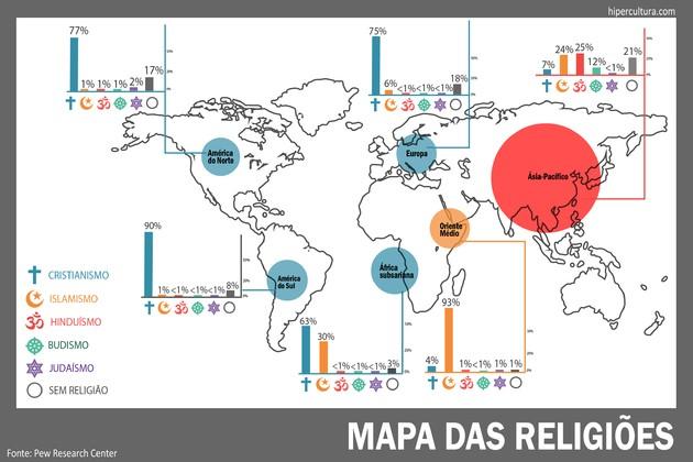 Mapa das religiões