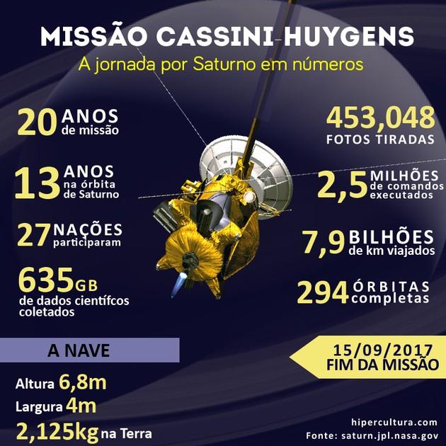 Missão Cassini