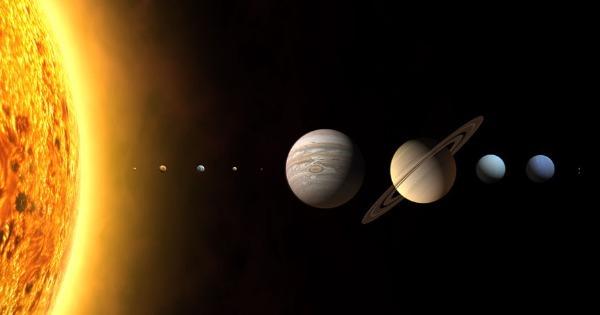 Você Conhece As Características Dos 8 Planetas Do Sistema
