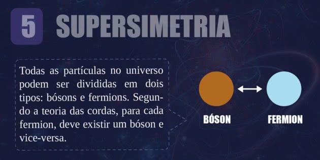 supersimetria