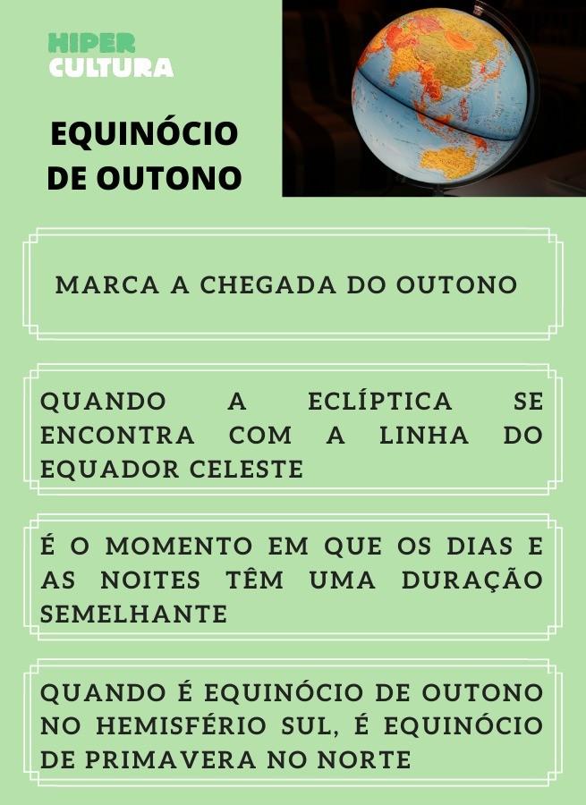 Quadro resumido sobre o equinócio