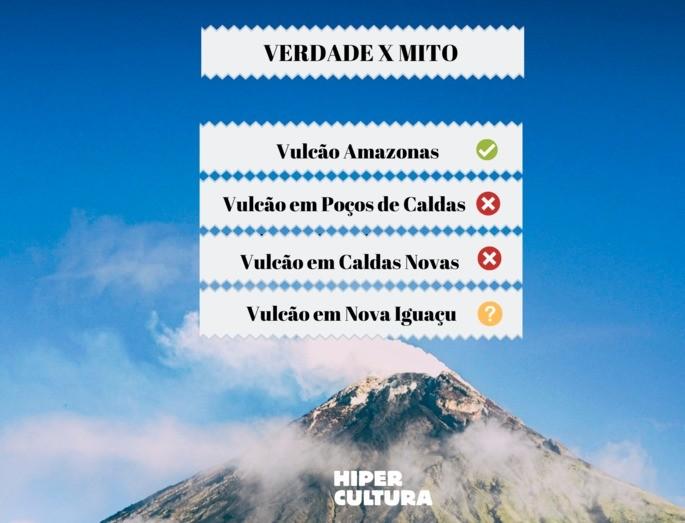Vulcão Amazonas_verdade ou Mito_2